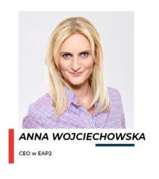 ANNA WOJCIECHOWASKA